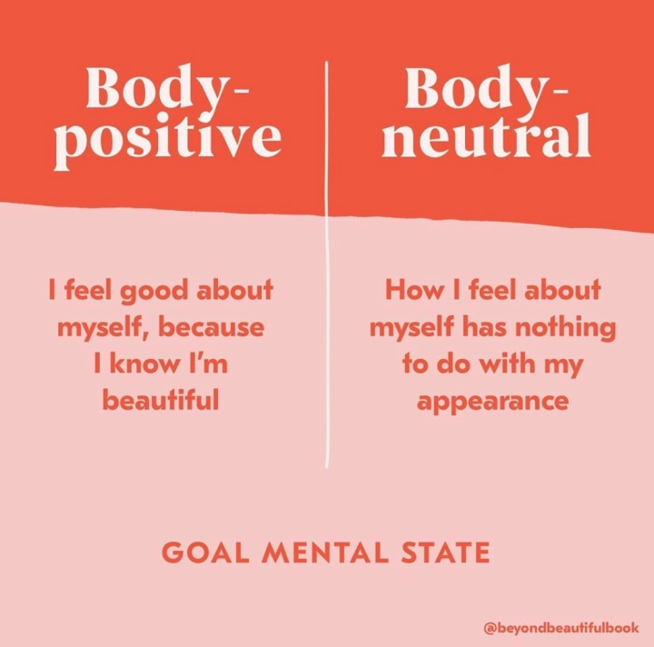 What Is Body Neutrality, & Should We All Be Practicing It?